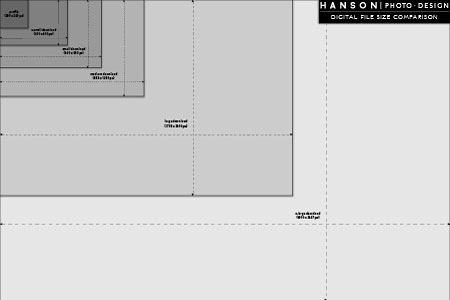 Image Size Diagram